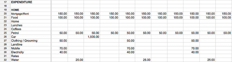 Budget Planner Expenses Section