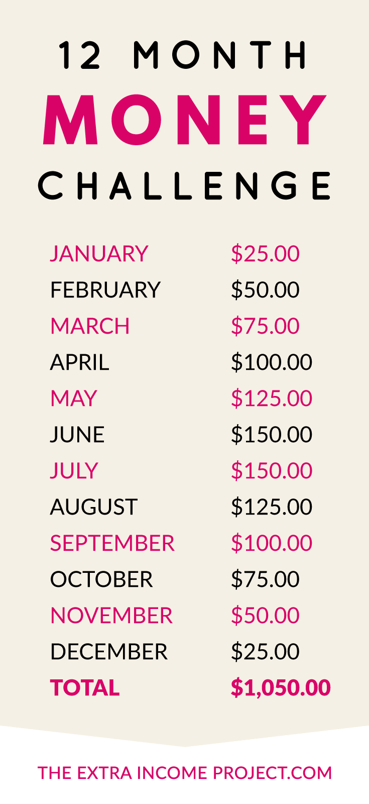 Year Long Calendar Printable : Month emergency fund challenge